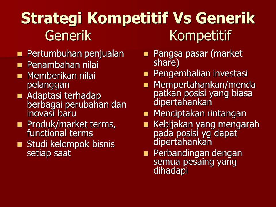 Strategi Kompetitif Vs Generik Generik Kompetitif