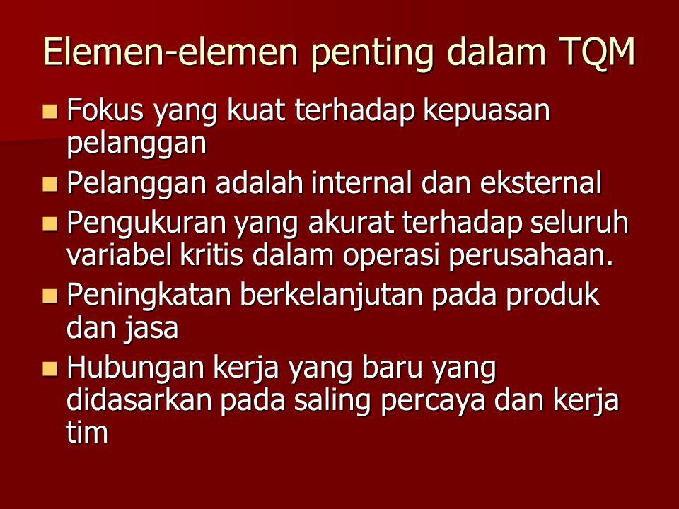 Elemen-elemen penting dalam TQM
