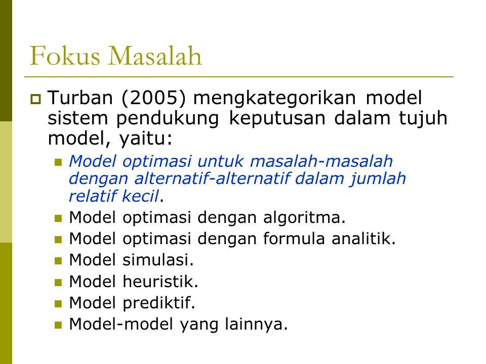 Fokus Masalah Turban (2005) mengkategorikan model sistem pendukung keputusan dalam tujuh model, yaitu: