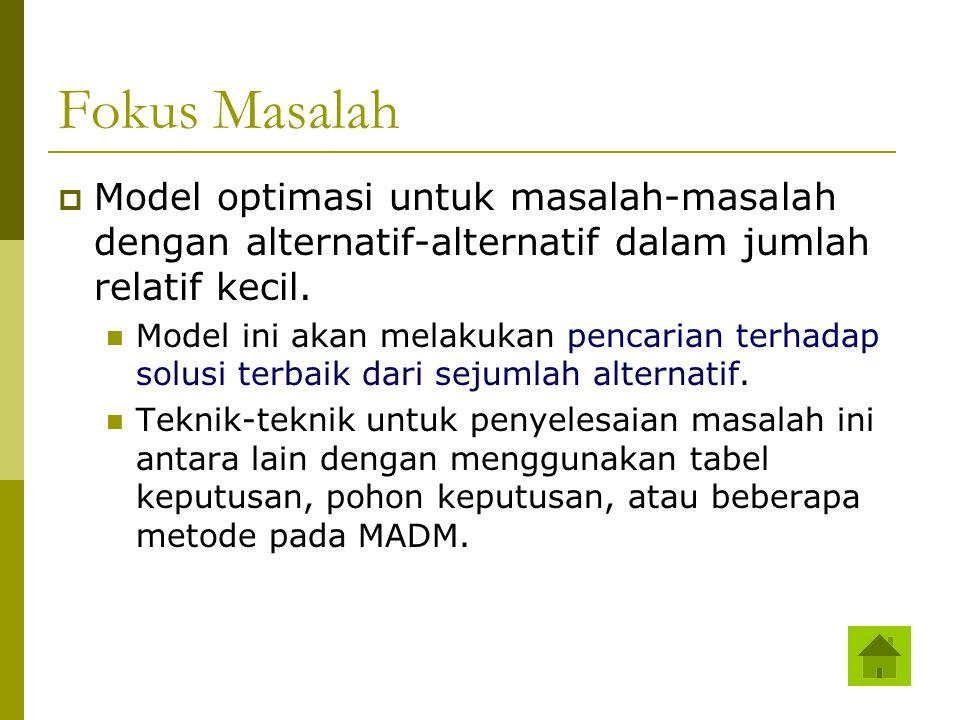 Fokus Masalah Model optimasi untuk masalah-masalah dengan alternatif-alternatif dalam jumlah relatif kecil.