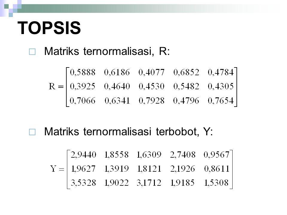 TOPSIS Matriks ternormalisasi, R: Matriks ternormalisasi terbobot, Y: