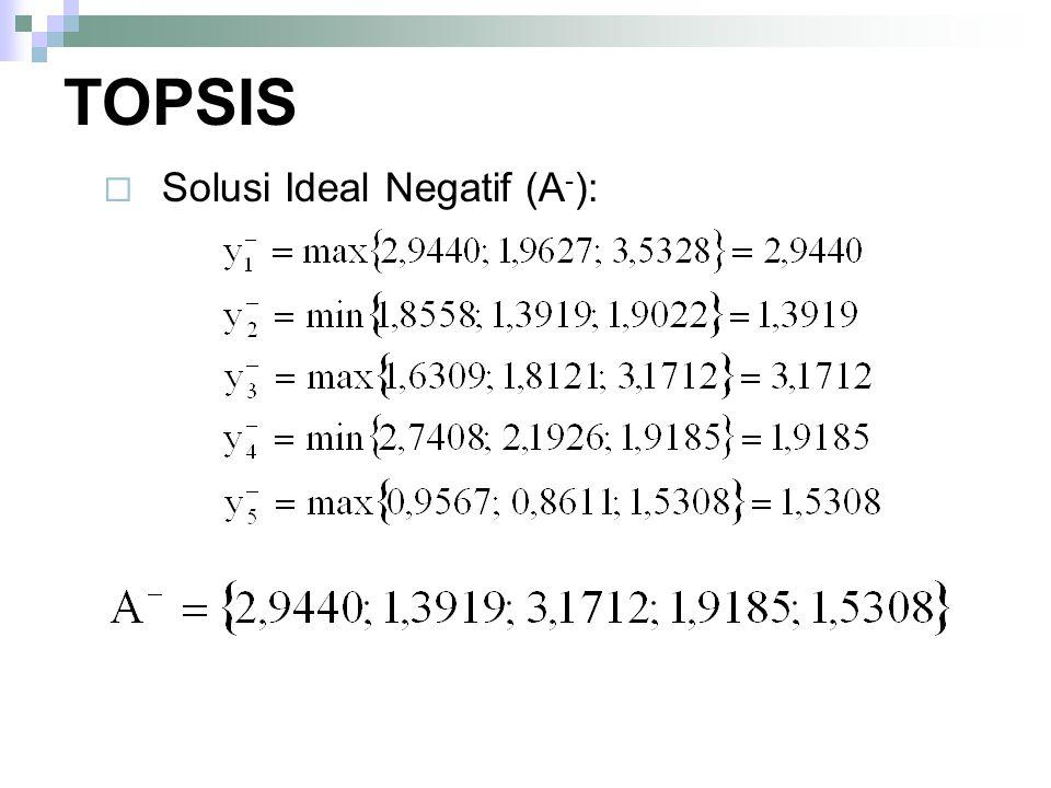 TOPSIS Solusi Ideal Negatif (A-):
