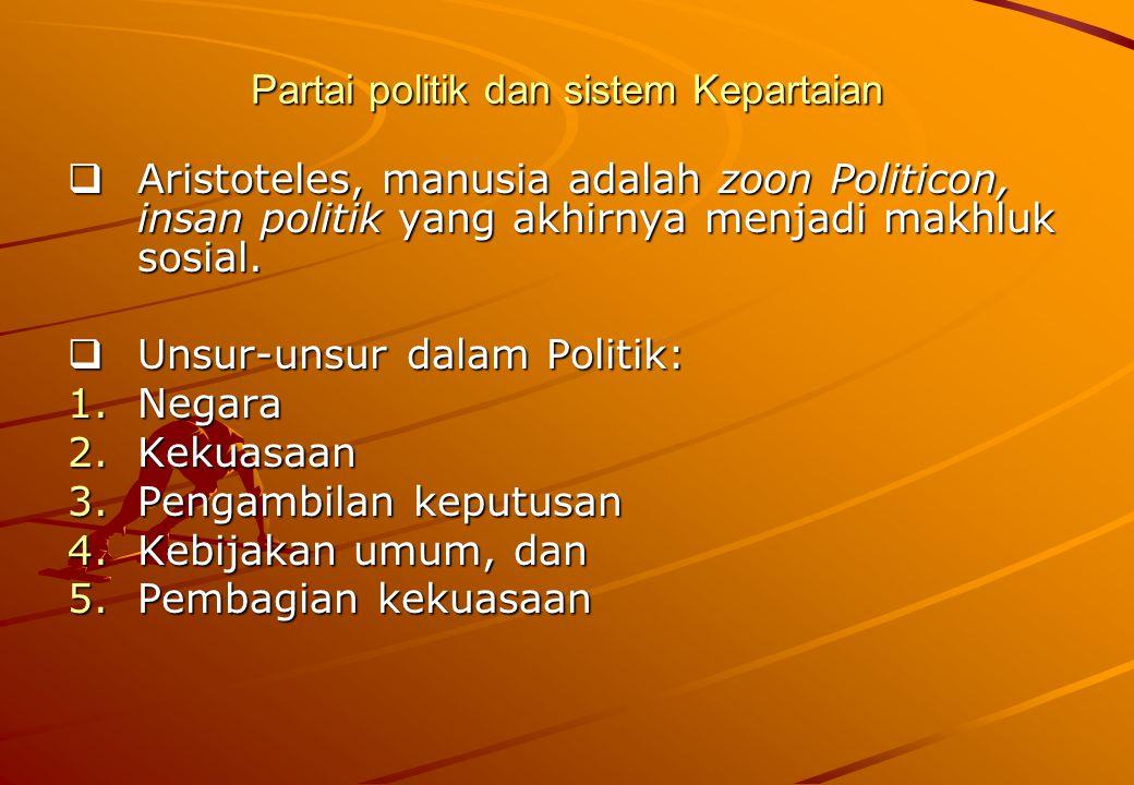 Partai politik dan sistem Kepartaian