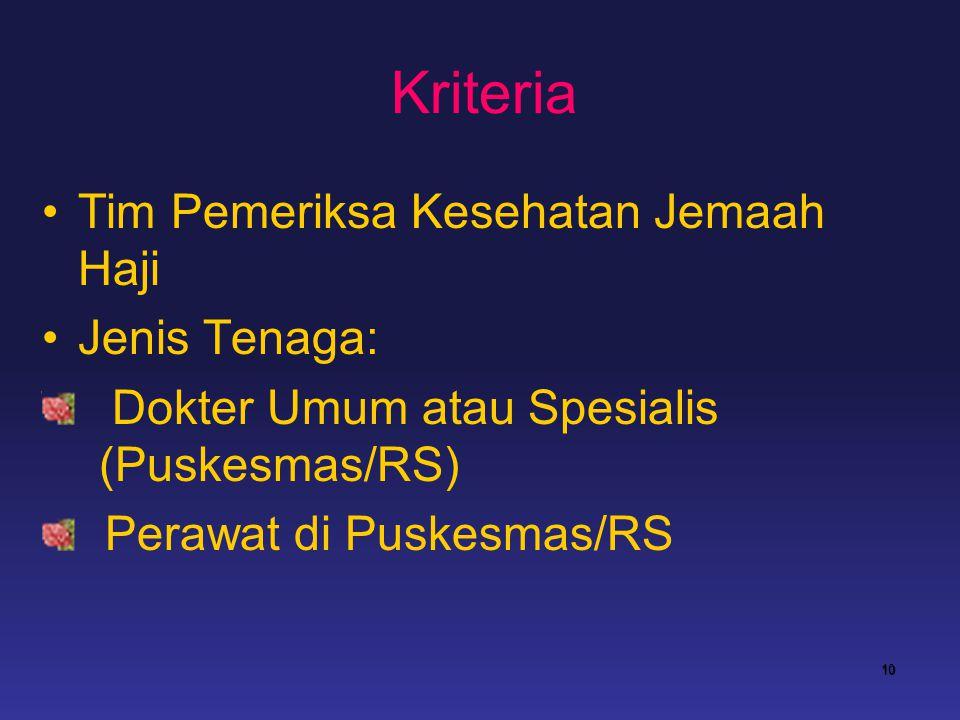 Kriteria Tim Pemeriksa Kesehatan Jemaah Haji Jenis Tenaga: