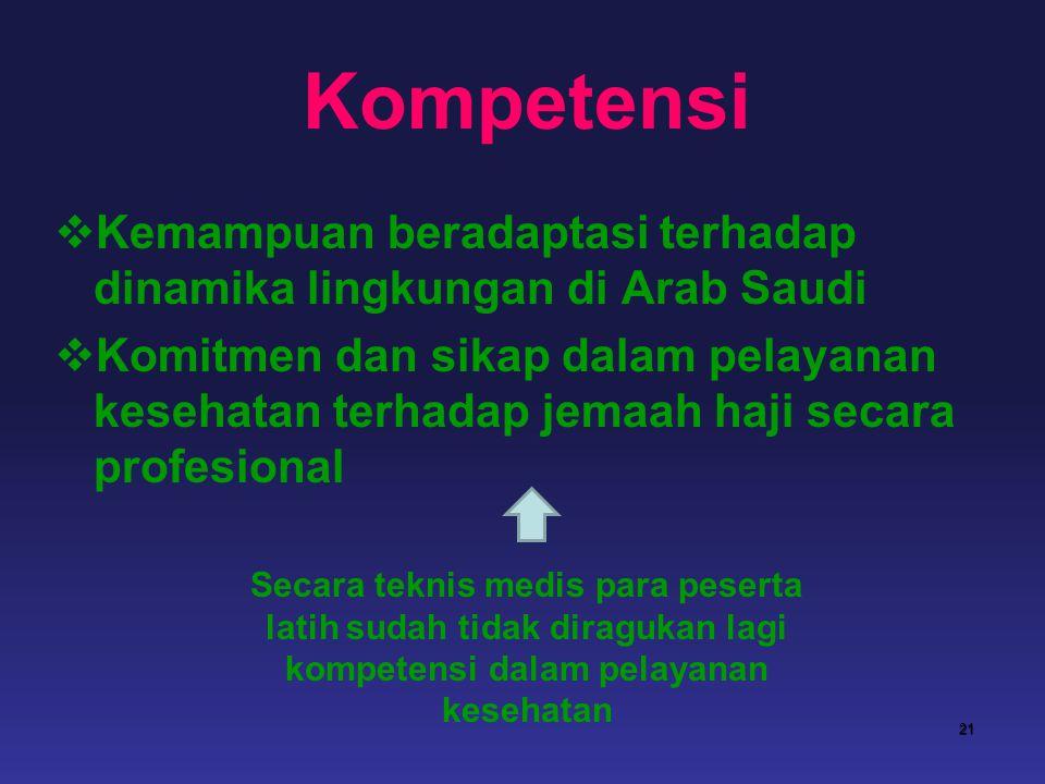 Kompetensi Kemampuan beradaptasi terhadap dinamika lingkungan di Arab Saudi.