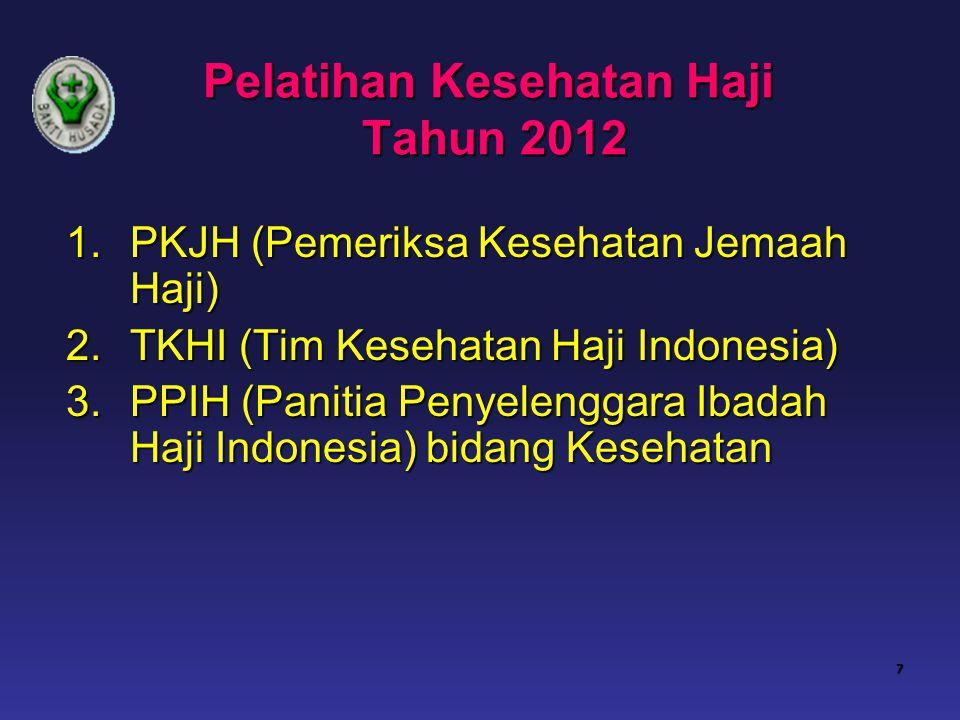 Pelatihan Kesehatan Haji Tahun 2012