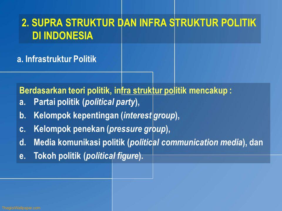 2. SUPRA STRUKTUR DAN INFRA STRUKTUR POLITIK DI INDONESIA