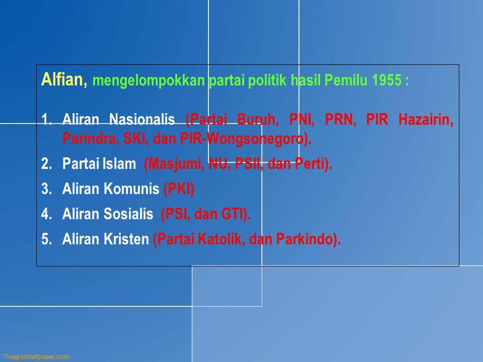 Alfian, mengelompokkan partai politik hasil Pemilu 1955 :