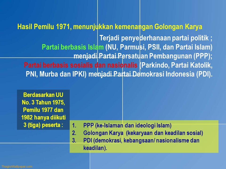 Hasil Pemilu 1971, menunjukkan kemenangan Golongan Karya
