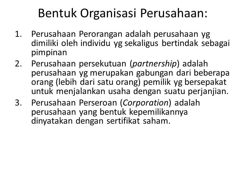 Bentuk Organisasi Perusahaan: