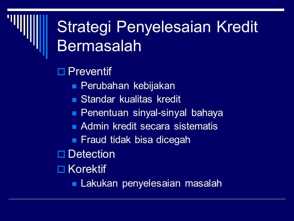 Strategi Penyelesaian Kredit Bermasalah