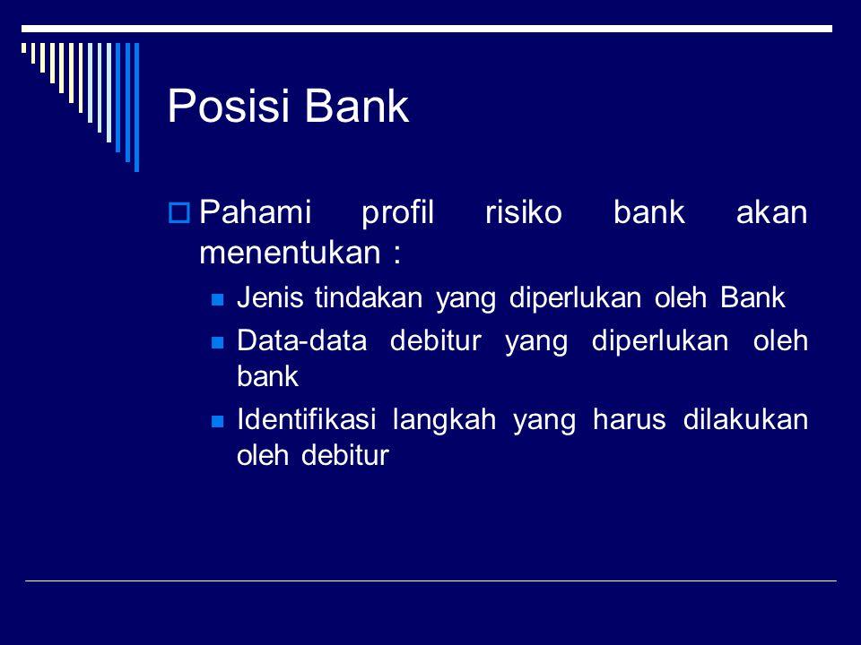 Posisi Bank Pahami profil risiko bank akan menentukan :