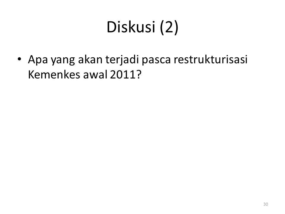 Diskusi (2) Apa yang akan terjadi pasca restrukturisasi Kemenkes awal 2011