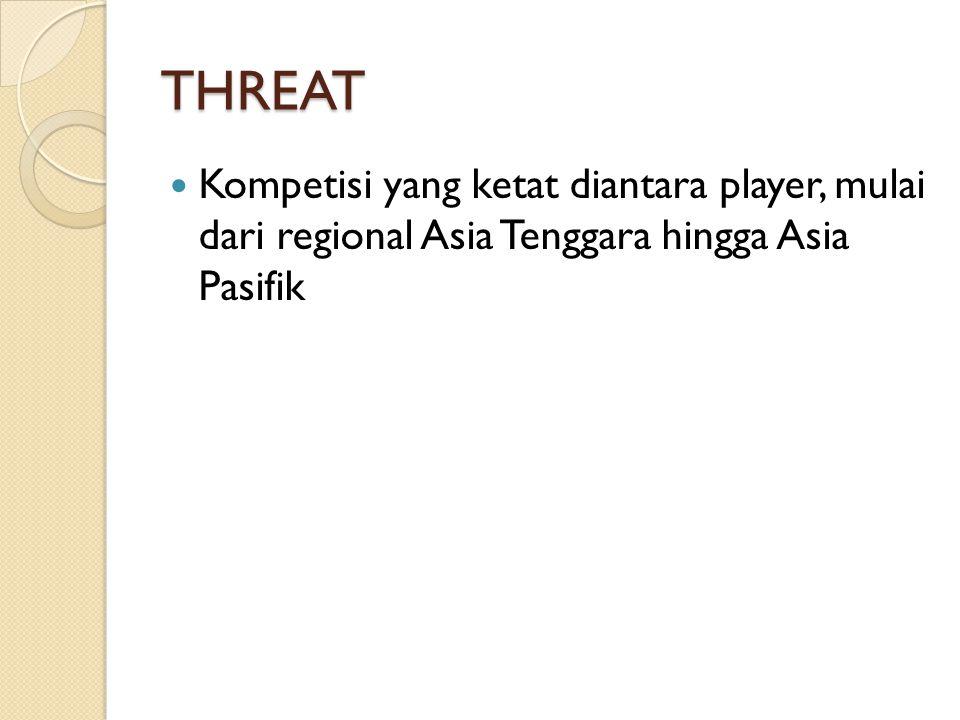 THREAT Kompetisi yang ketat diantara player, mulai dari regional Asia Tenggara hingga Asia Pasifik.