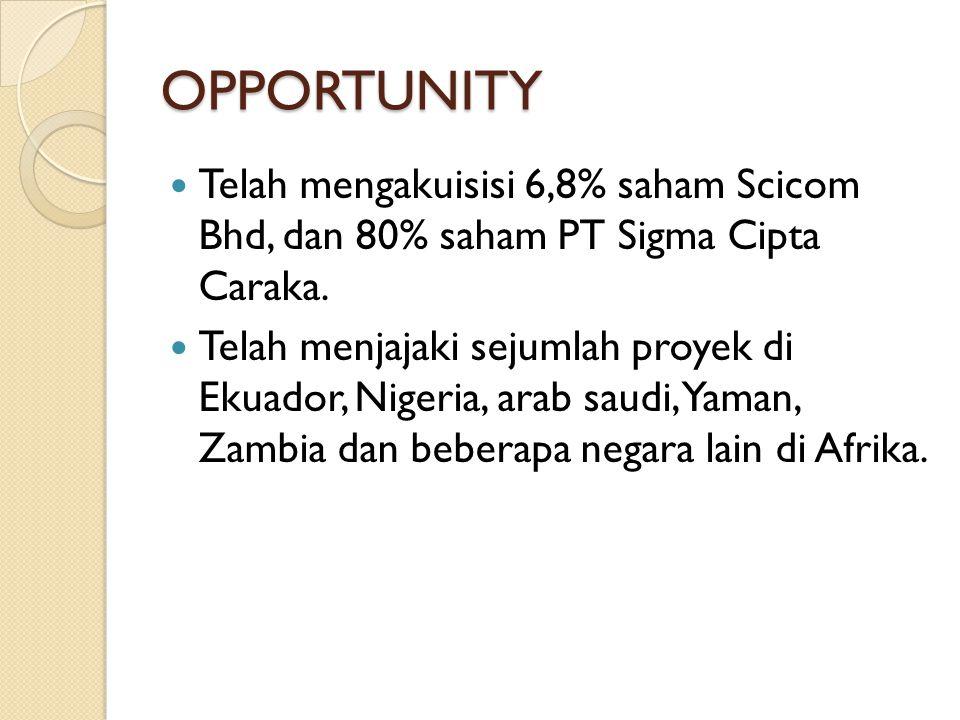OPPORTUNITY Telah mengakuisisi 6,8% saham Scicom Bhd, dan 80% saham PT Sigma Cipta Caraka.