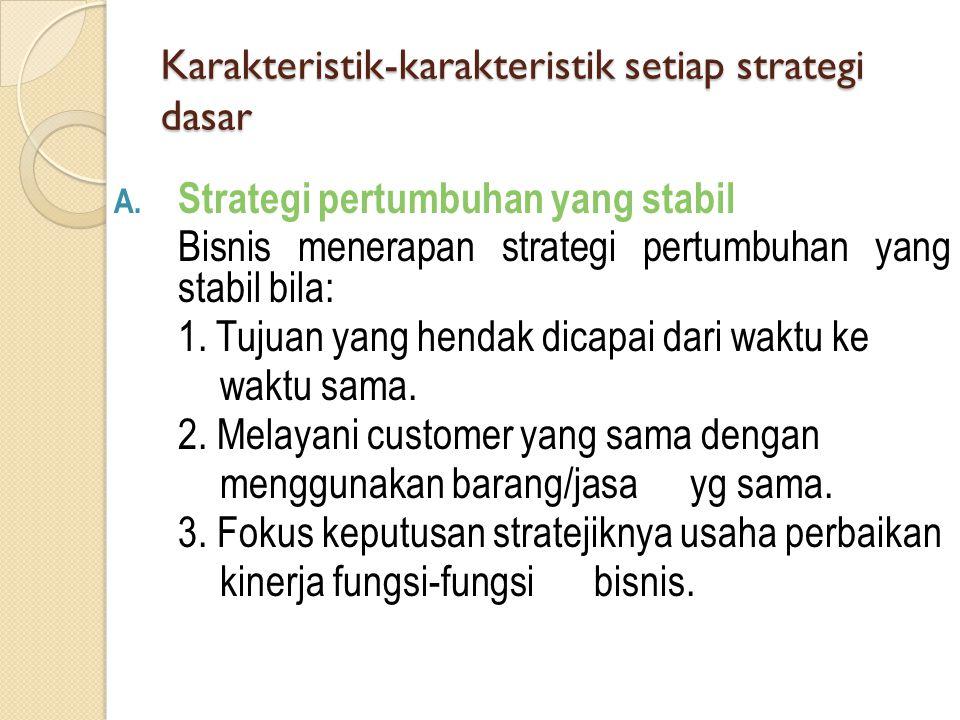 Karakteristik-karakteristik setiap strategi dasar