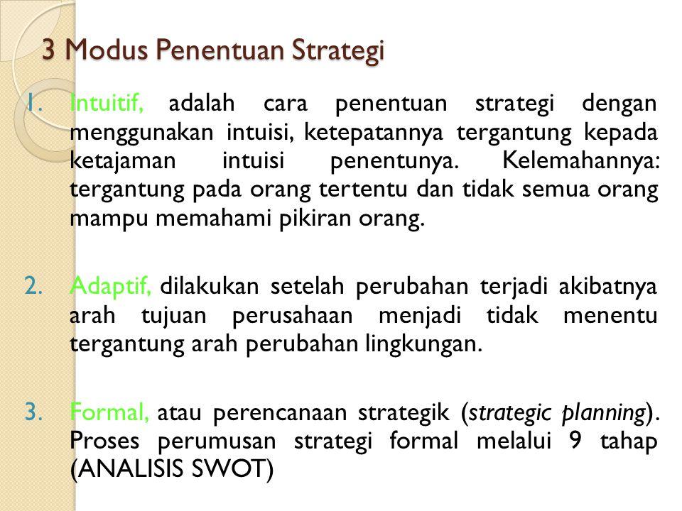 3 Modus Penentuan Strategi