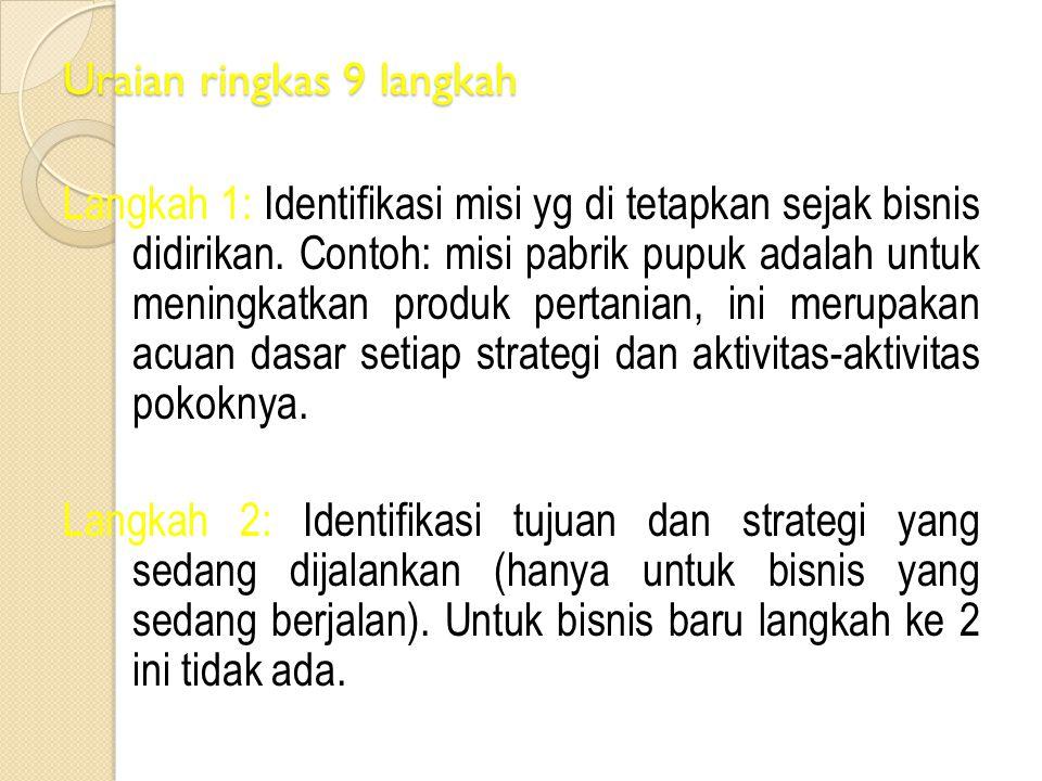 Uraian ringkas 9 langkah