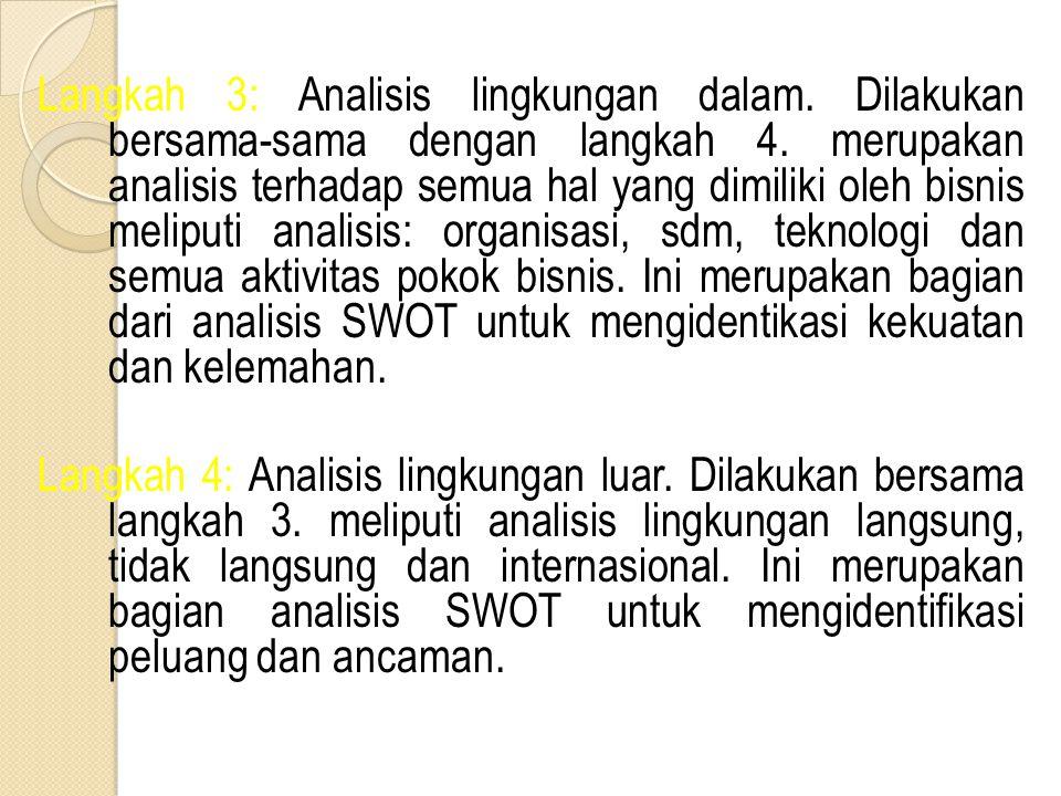 Langkah 3: Analisis lingkungan dalam