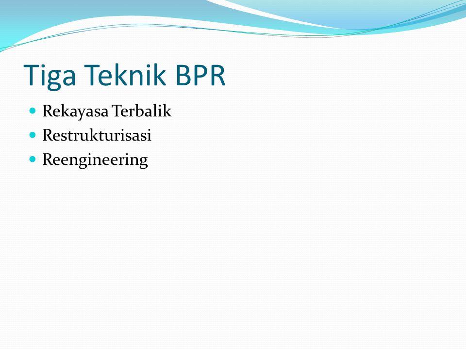 Tiga Teknik BPR Rekayasa Terbalik Restrukturisasi Reengineering
