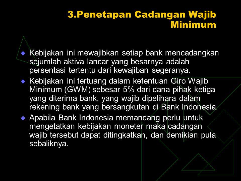 3.Penetapan Cadangan Wajib Minimum