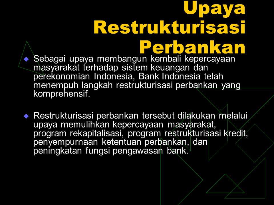 Upaya Restrukturisasi Perbankan