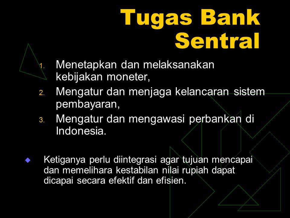 Tugas Bank Sentral Menetapkan dan melaksanakan kebijakan moneter,