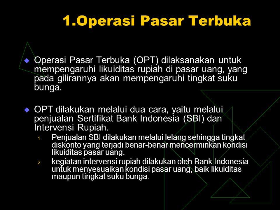 1.Operasi Pasar Terbuka