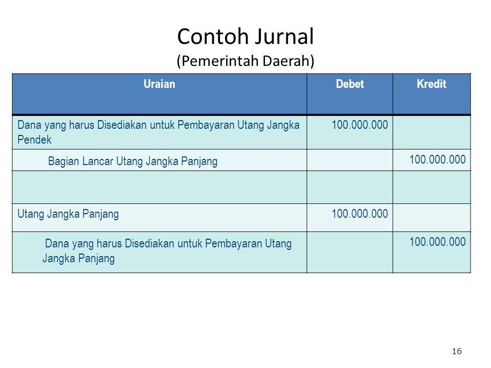 Contoh Jurnal (Pemerintah Daerah)