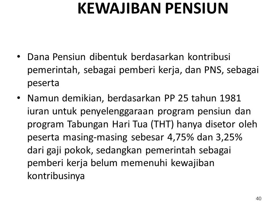 KEWAJIBAN PENSIUN Dana Pensiun dibentuk berdasarkan kontribusi pemerintah, sebagai pemberi kerja, dan PNS, sebagai peserta.