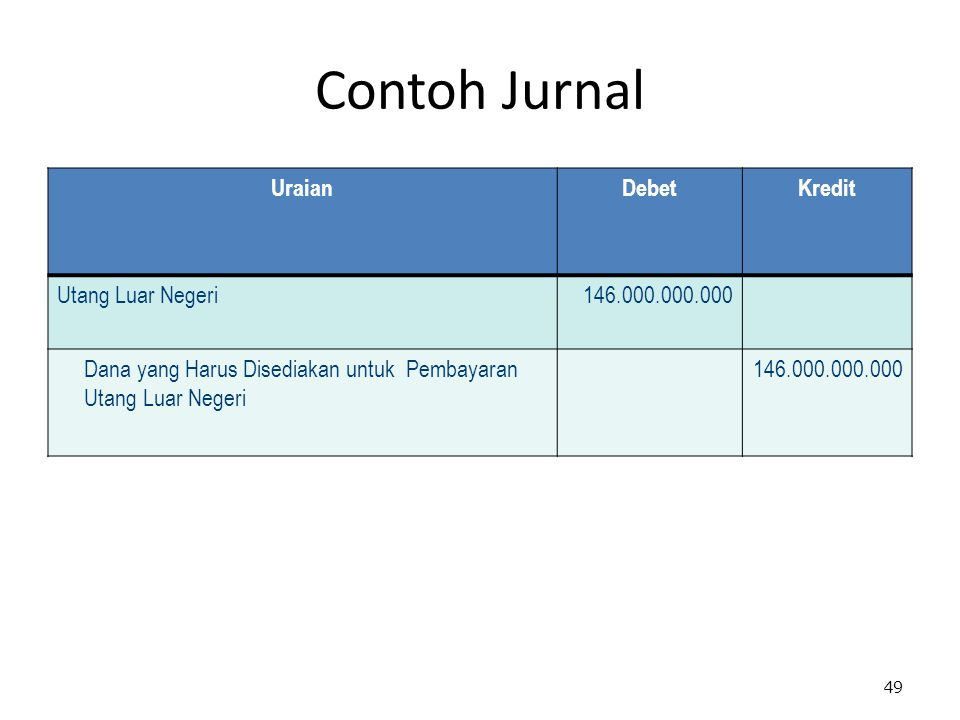 Contoh Jurnal Uraian Debet Kredit Utang Luar Negeri 146.000.000.000