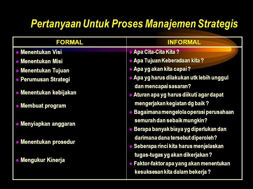Pertanyaan Untuk Proses Manajemen Strategis