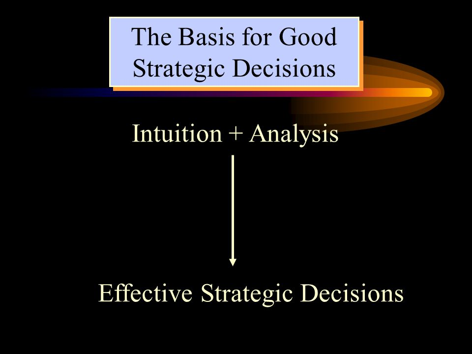 The Basis for Good Strategic Decisions