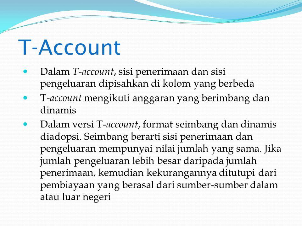 T-Account Dalam T-account, sisi penerimaan dan sisi pengeluaran dipisahkan di kolom yang berbeda.