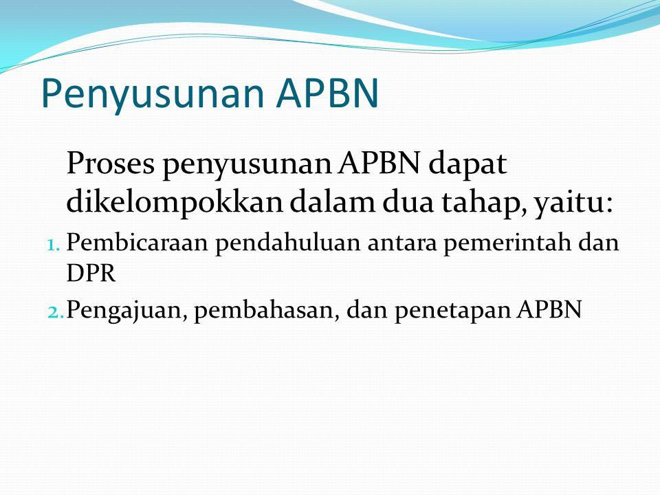 Penyusunan APBN Pembicaraan pendahuluan antara pemerintah dan DPR