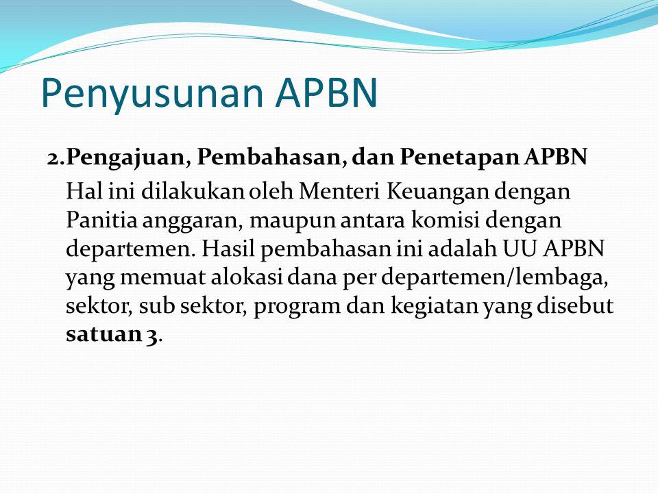 Penyusunan APBN