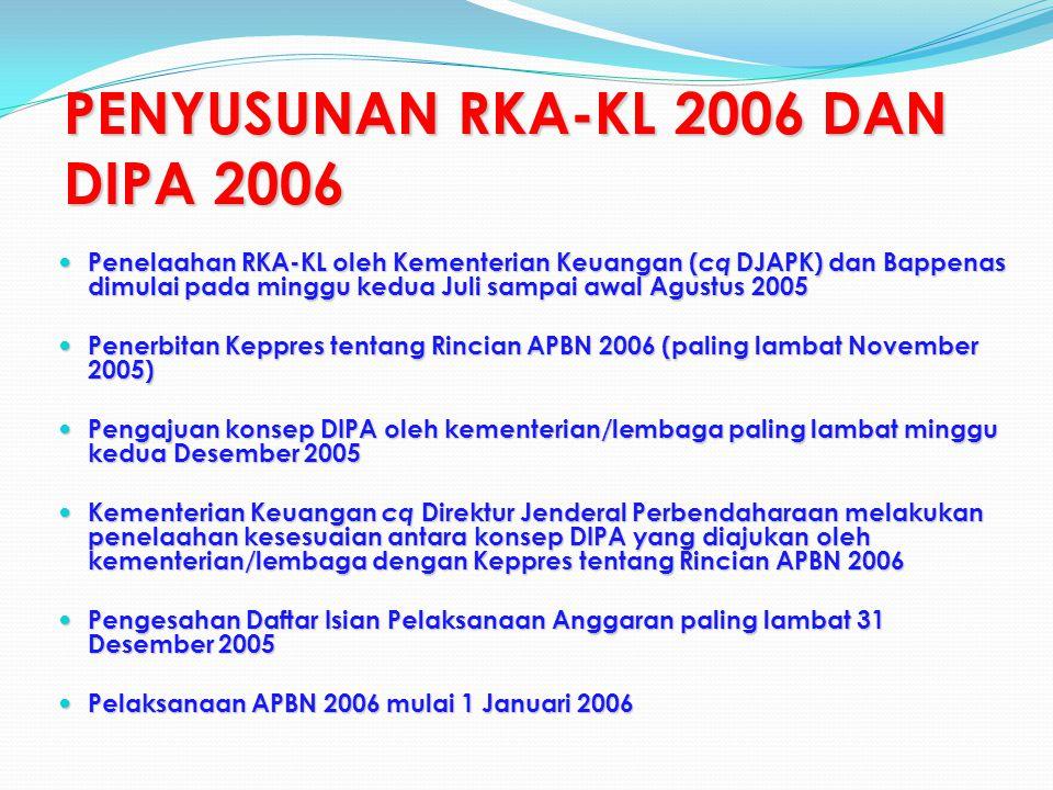 PENYUSUNAN RKA-KL 2006 DAN DIPA 2006