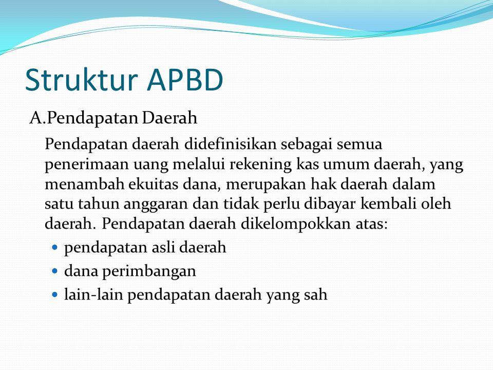 Struktur APBD A.Pendapatan Daerah