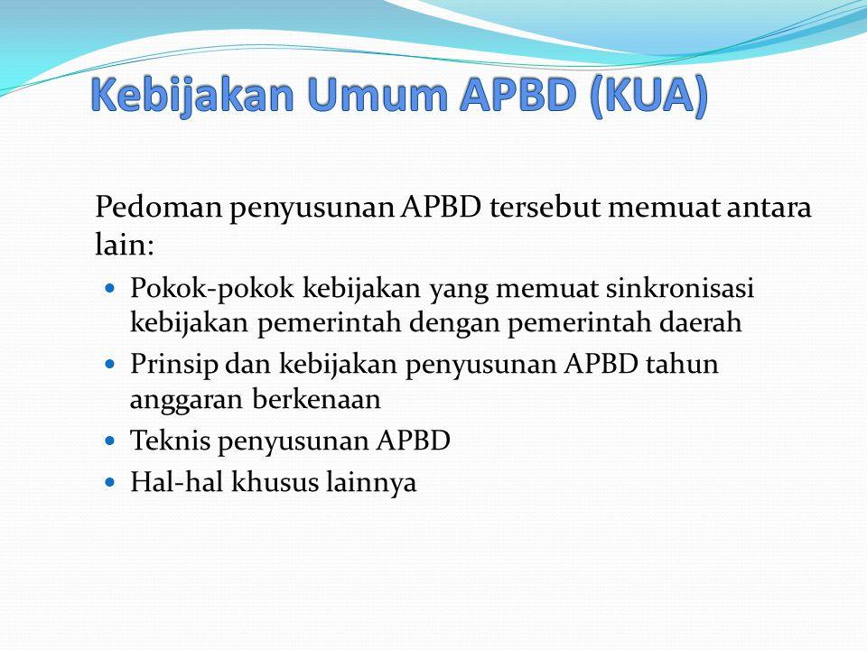 Kebijakan Umum APBD (KUA)