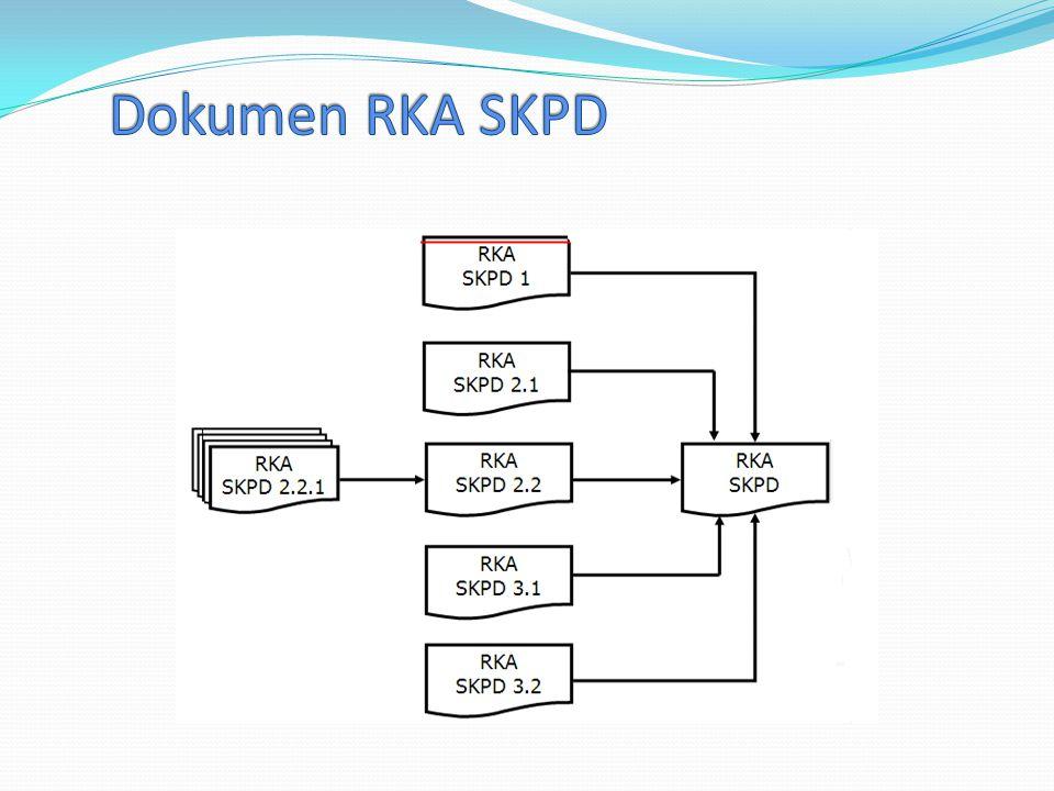 Dokumen RKA SKPD 82