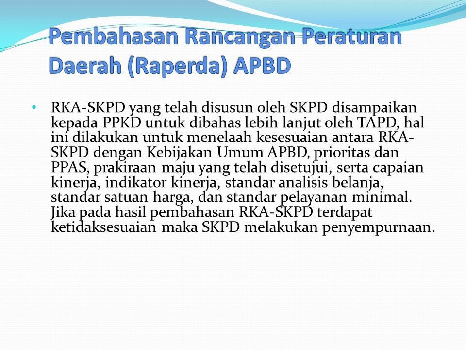 Pembahasan Rancangan Peraturan Daerah (Raperda) APBD