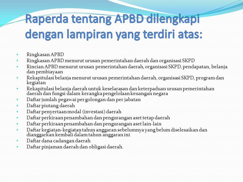 Raperda tentang APBD dilengkapi dengan lampiran yang terdiri atas: