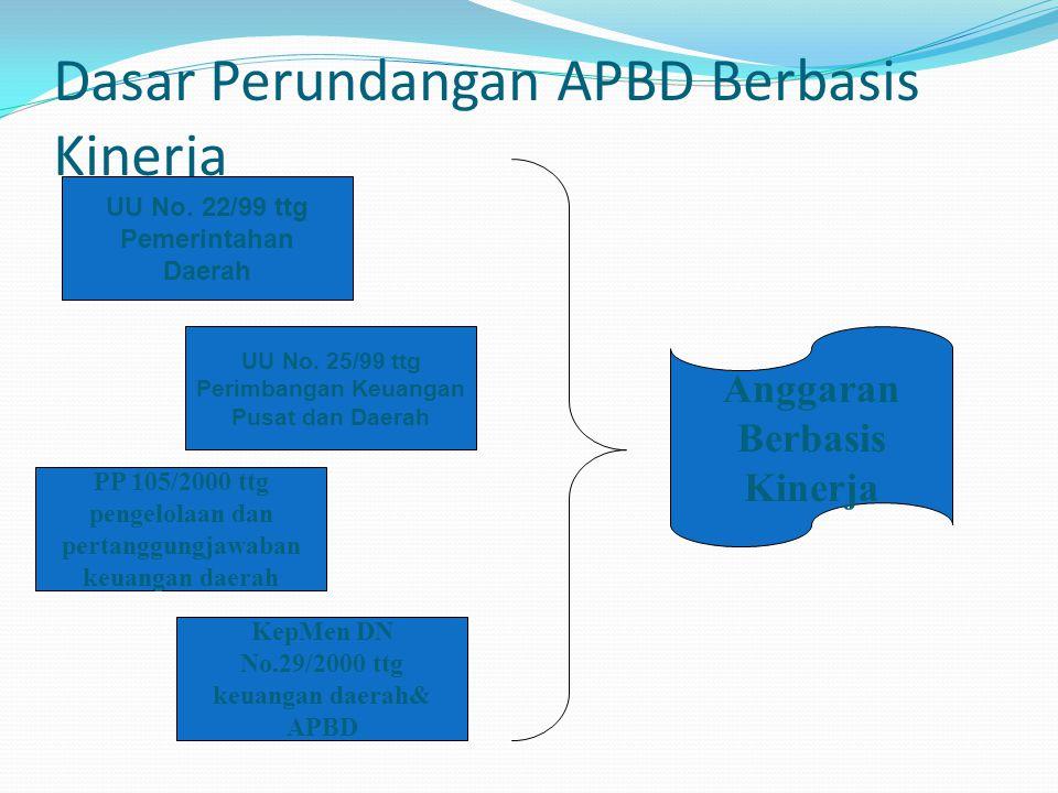 Dasar Perundangan APBD Berbasis Kinerja