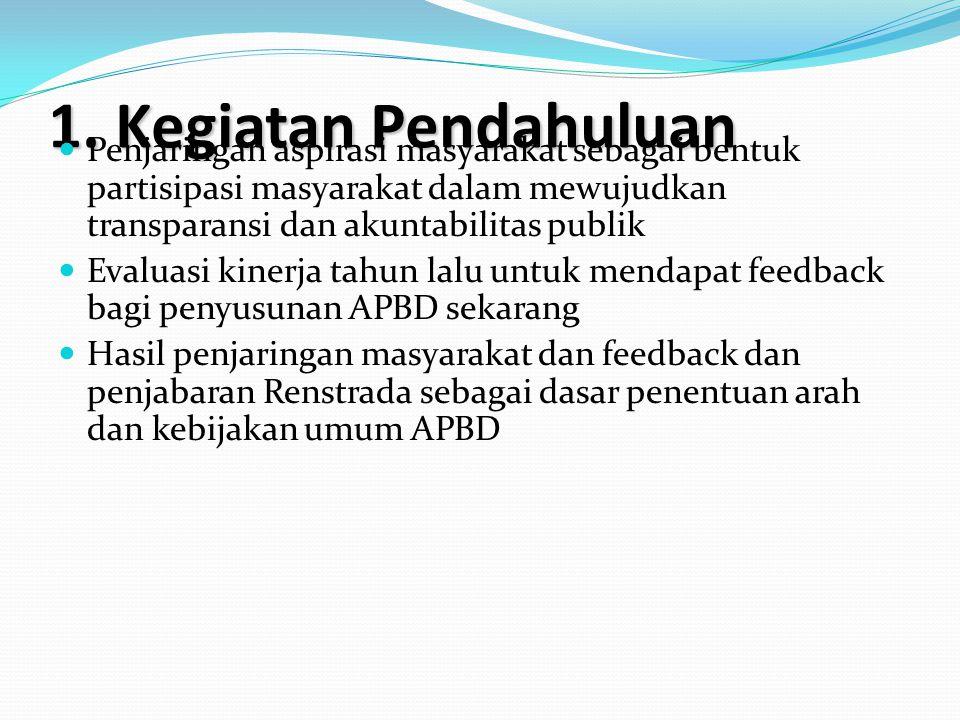 1. Kegiatan Pendahuluan Penjaringan aspirasi masyarakat sebagai bentuk partisipasi masyarakat dalam mewujudkan transparansi dan akuntabilitas publik.
