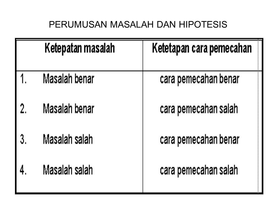 PERUMUSAN MASALAH DAN HIPOTESIS