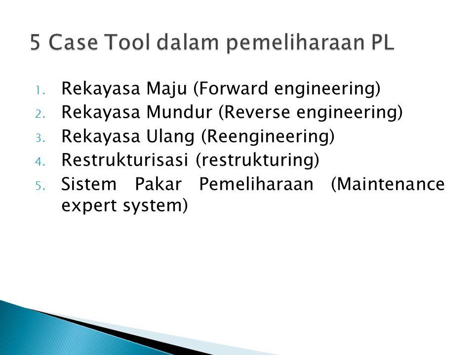 5 Case Tool dalam pemeliharaan PL