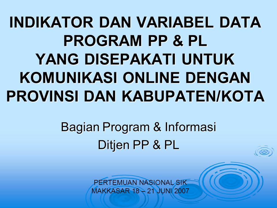 Bagian Program & Informasi Ditjen PP & PL