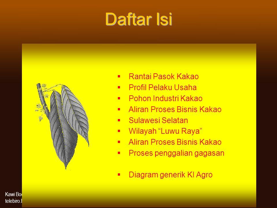 Daftar Isi Rantai Pasok Kakao Profil Pelaku Usaha Pohon Industri Kakao