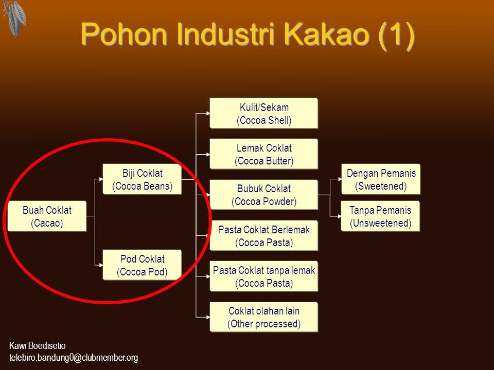 Pohon Industri Kakao (1)
