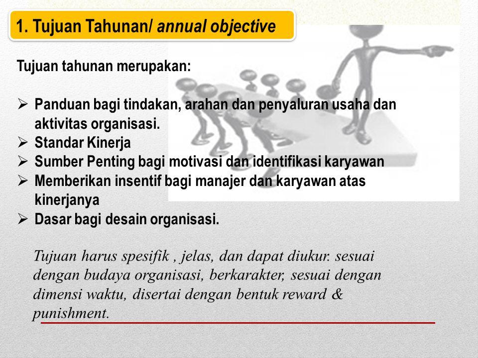 1. Tujuan Tahunan/ annual objective